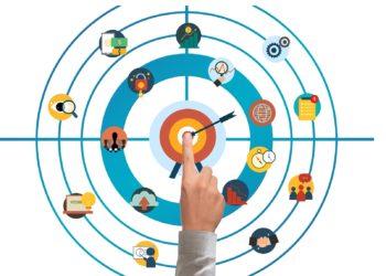 Thrivesyte Strategic Planning